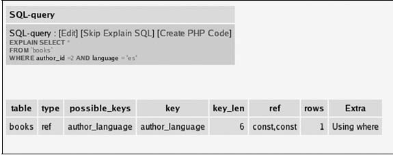 how to get to php my admin